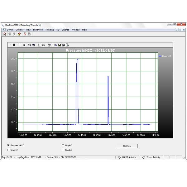 HART Communicator Software for Windows PCs DevCom2000 Trend