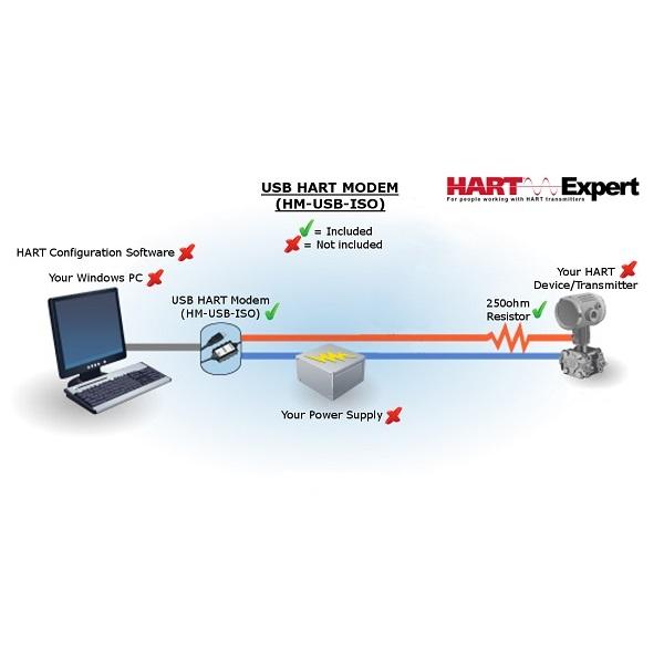 USB_HART_Modem_HM-USB-ISO